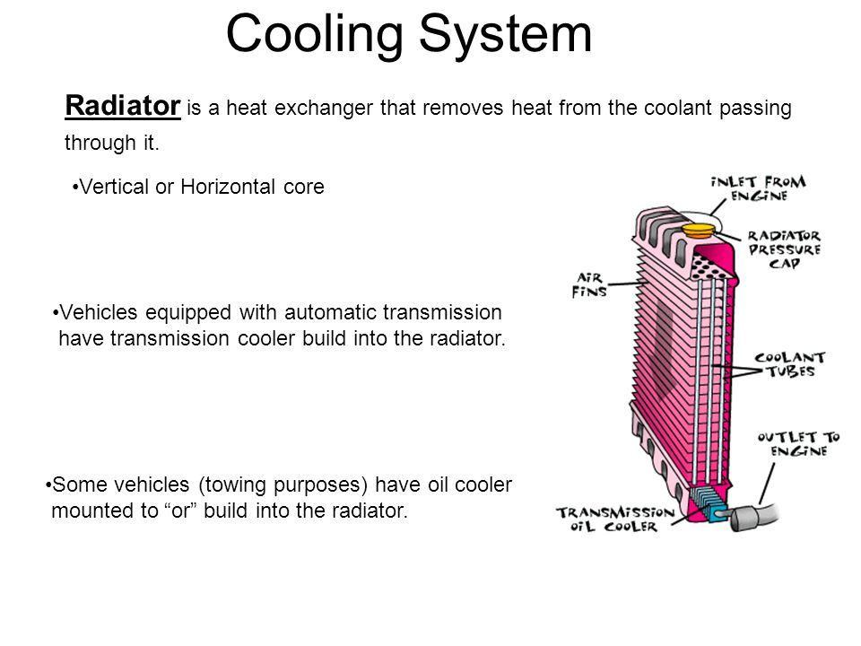 Cooling System Radiator is a heat exchanger that removes heat from the coolant passing. through it.