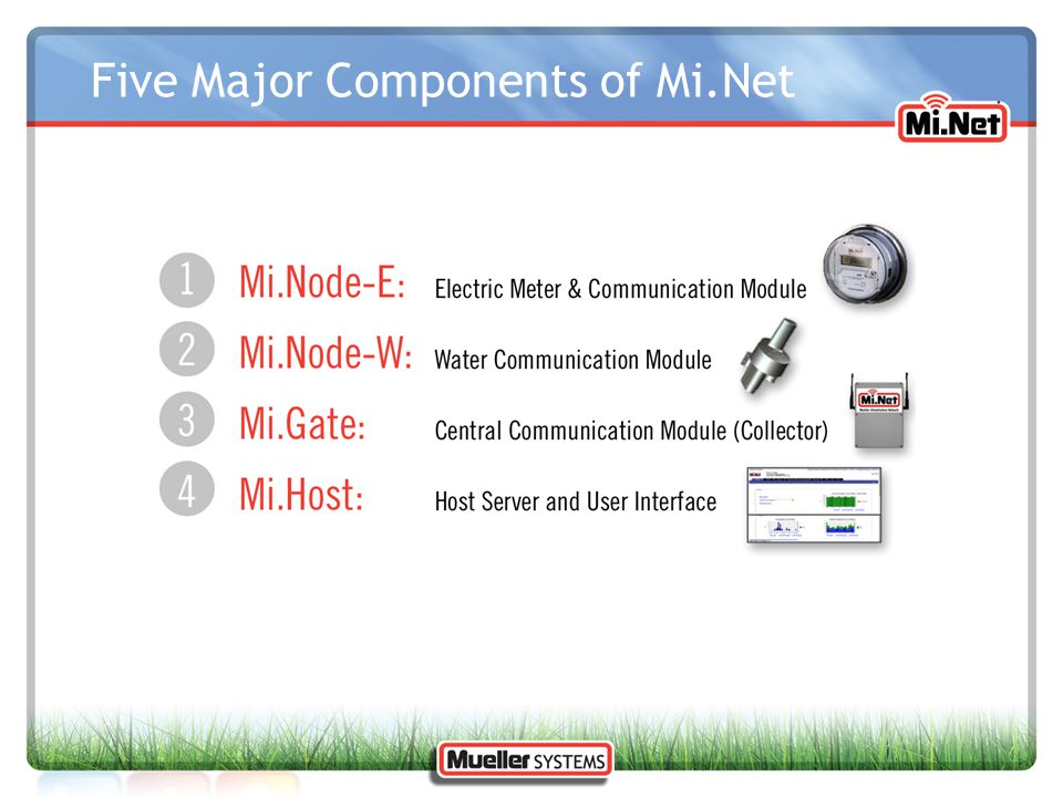 Five Major Components of Mi.Net