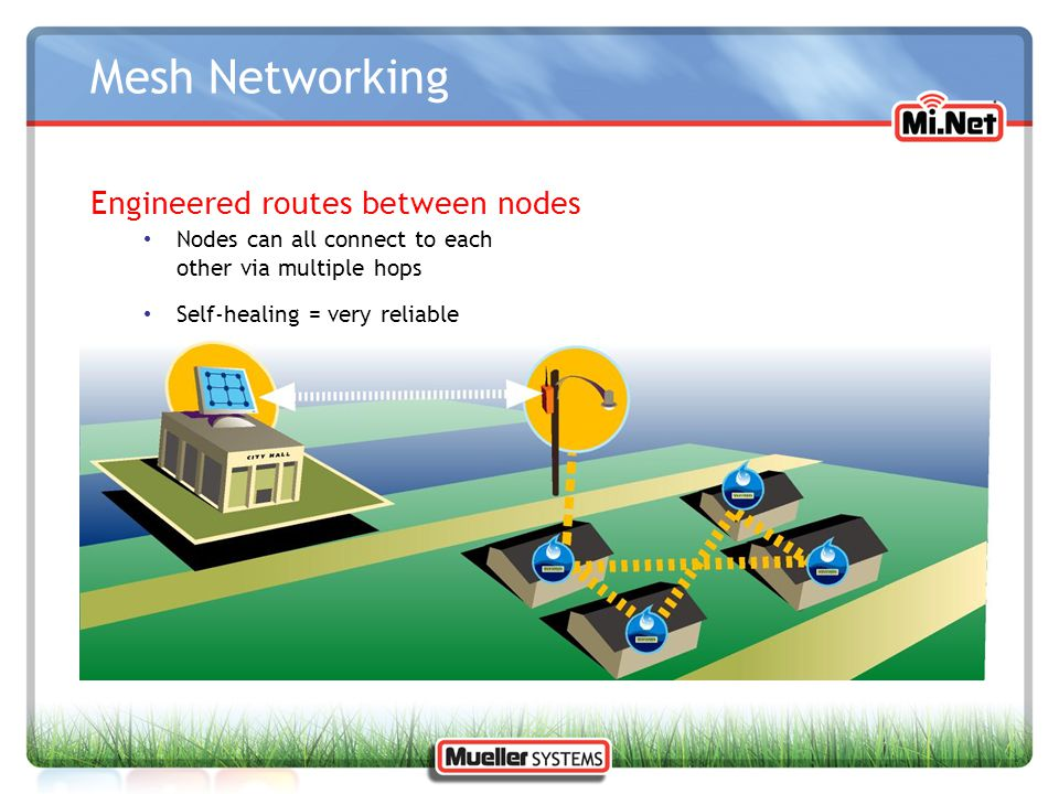 Mesh Networking Engineered routes between nodes