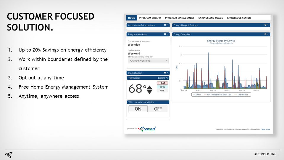 CUSTOMER FOCUSED SOLUTION. Up to 20% Savings on energy efficiency