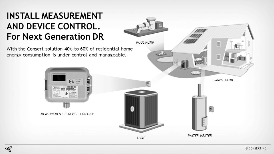MEASUREMENT & DEVICE CONTROL