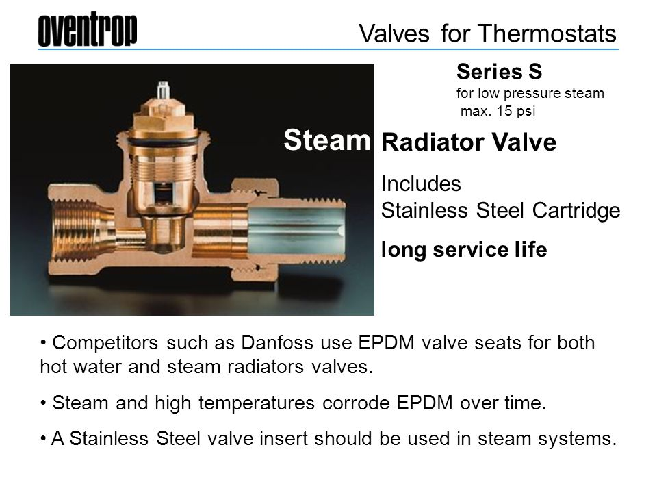 Steam Valves for Thermostats Radiator Valve
