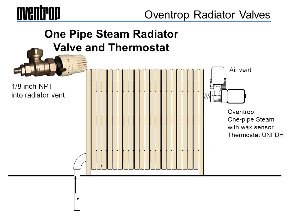 One Pipe Steam Radiator Valve and Thermostat