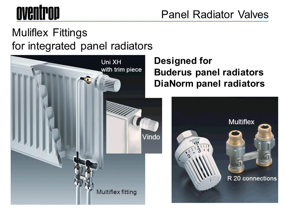 Muliflex Fittings for integrated panel radiators