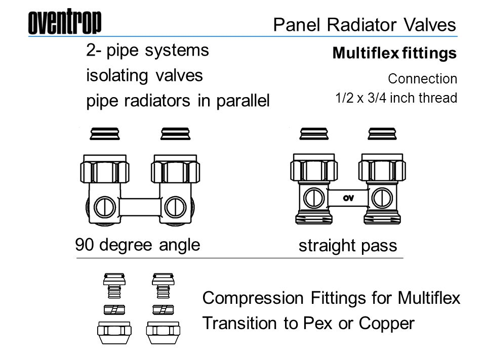 Panel Radiator Valves 2- pipe systems isolating valves