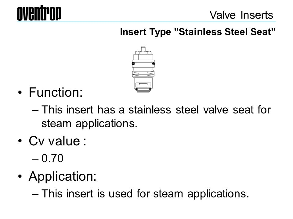Function: Cv value : Application: Valve Inserts