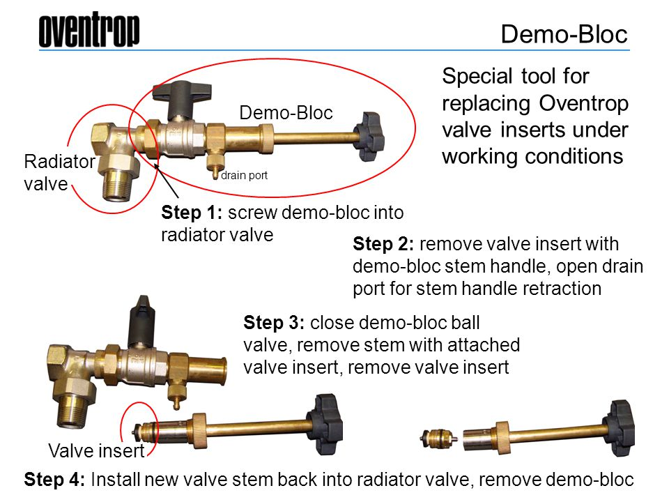 Hydronic Balancing 11.04.2017. Demo-Bloc. Special tool for replacing Oventrop valve inserts under working conditions.