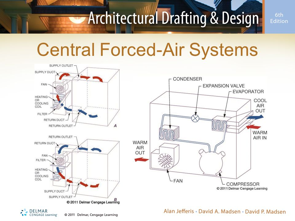 Central Forced-Air Systems