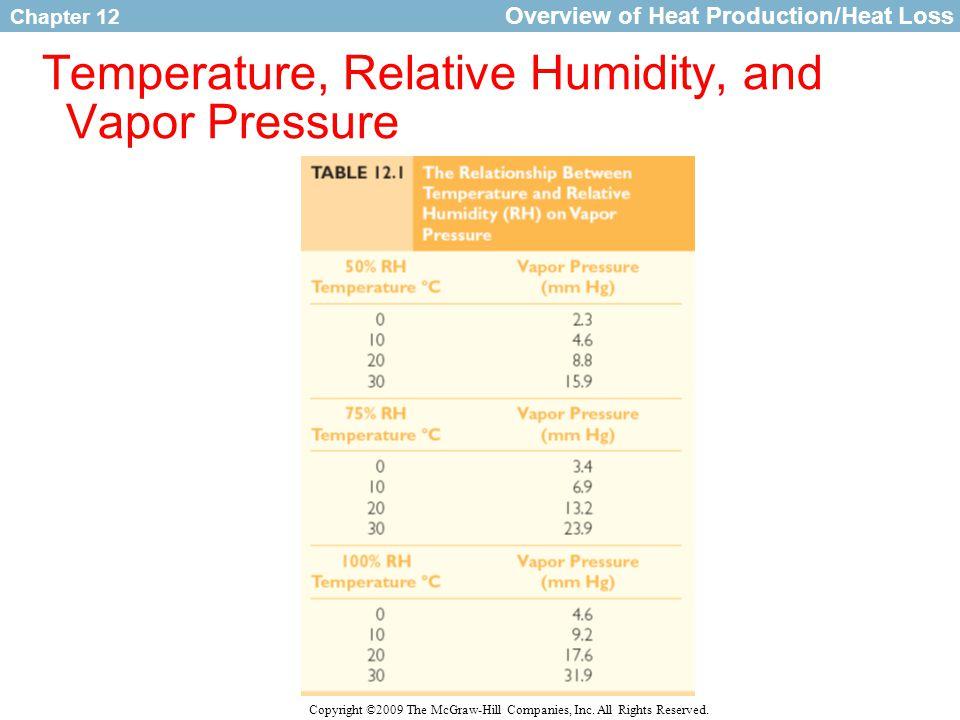 Temperature, Relative Humidity, and Vapor Pressure
