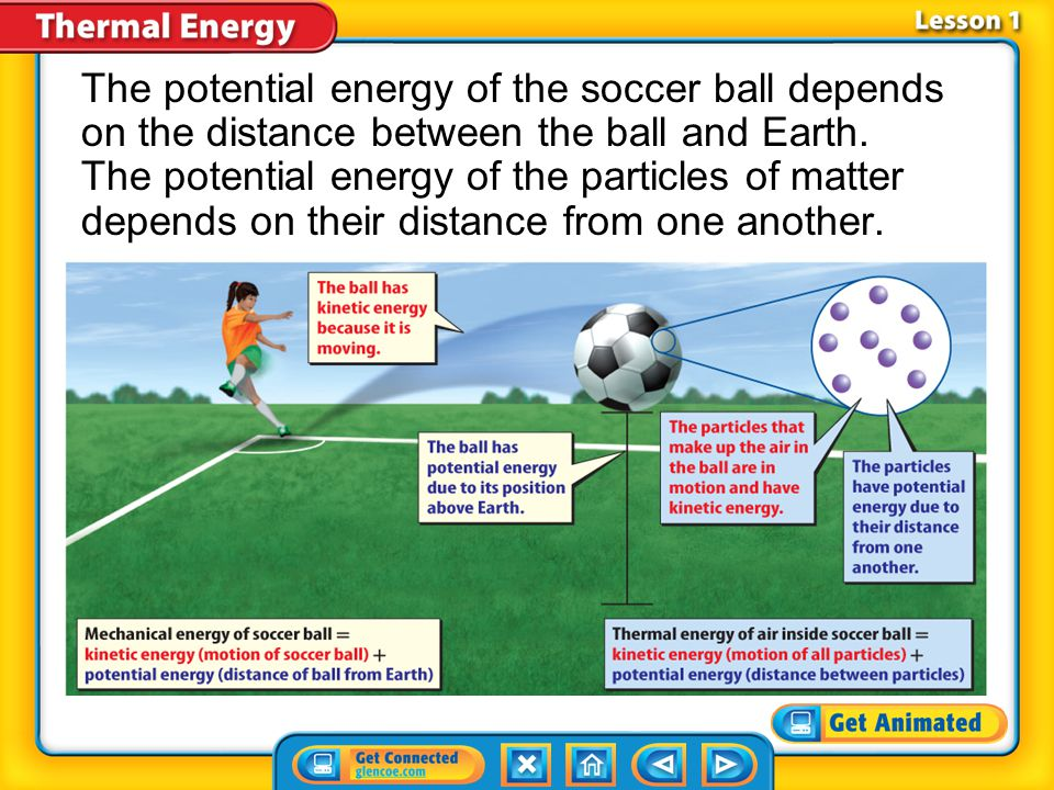 The potential energy of the soccer ball depends on the distance between the ball and Earth. The potential energy of the particles of matter depends on their distance from one another.