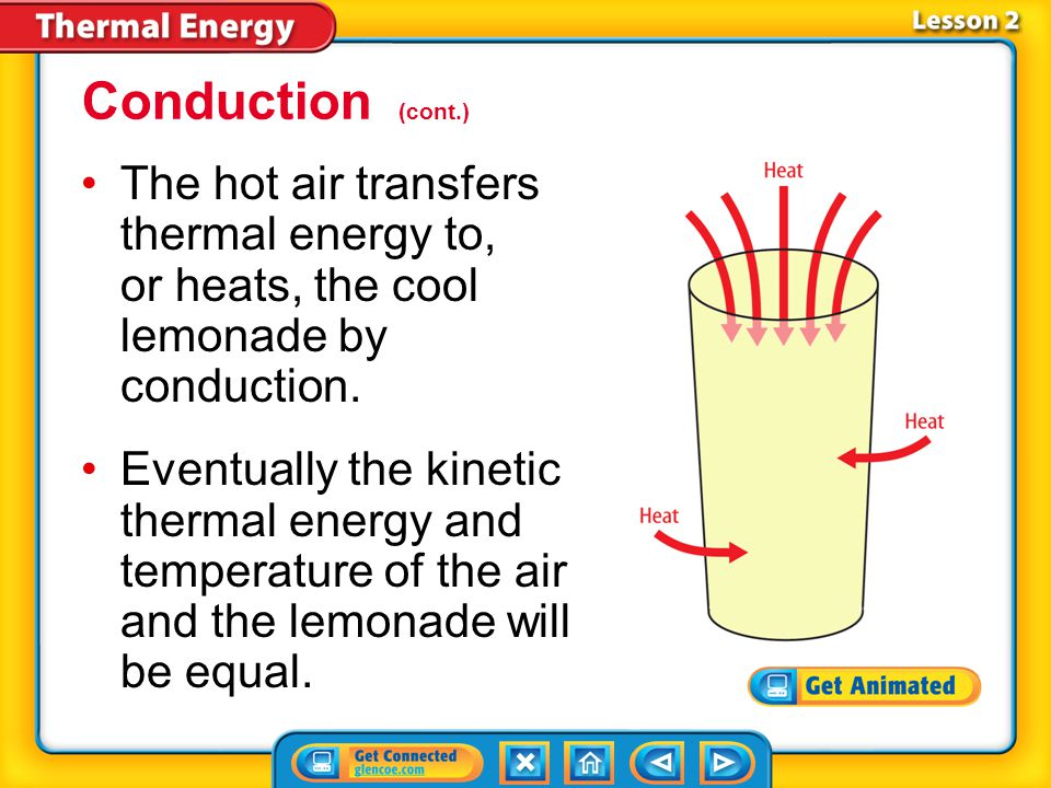 Conduction (cont.) The hot air transfers thermal energy to, or heats, the cool lemonade by conduction.