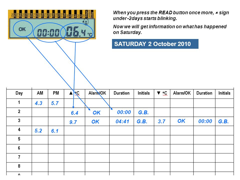 SATURDAY 2 October 2010 4.3 5.7 6.4 OK 00:00 G.B. 9.7 OK 04:41 G.B.