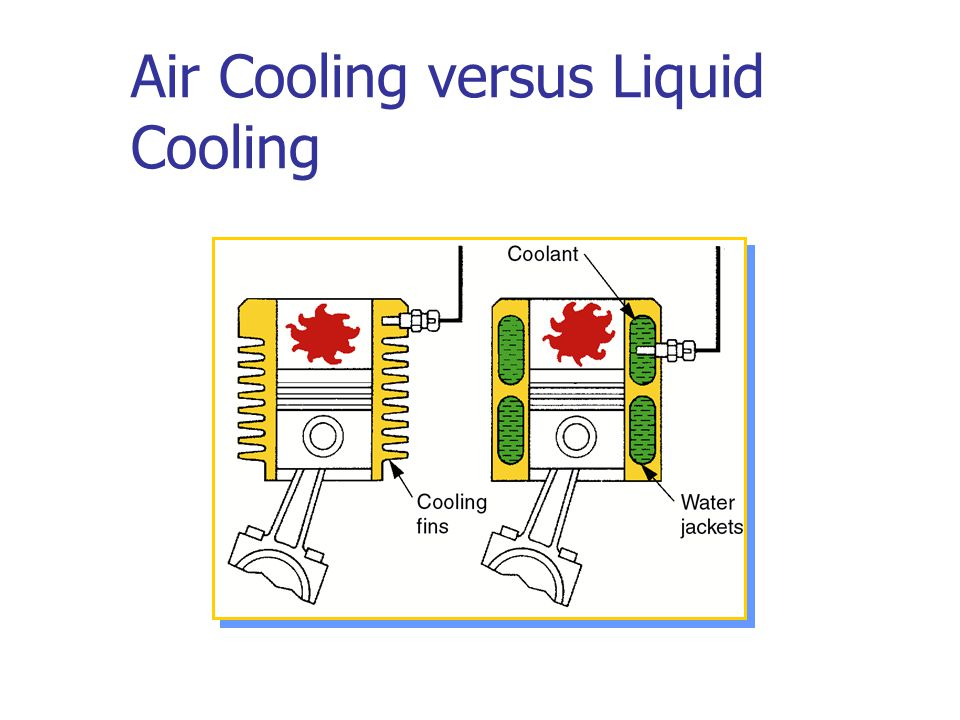 Air Cooling versus Liquid Cooling