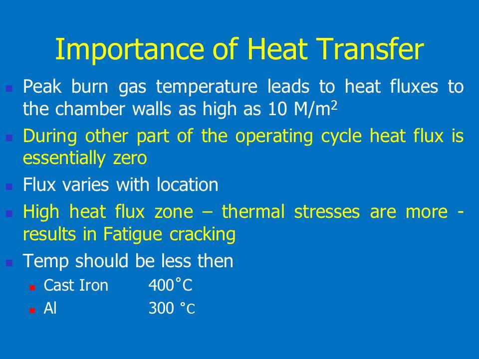 Importance of Heat Transfer