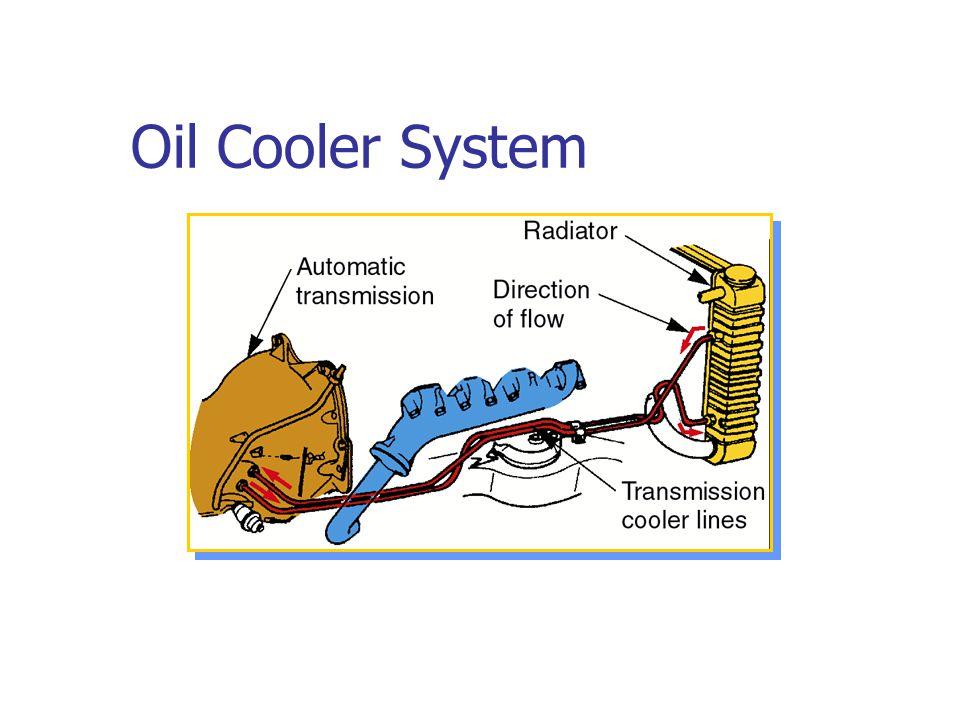 Oil Cooler System