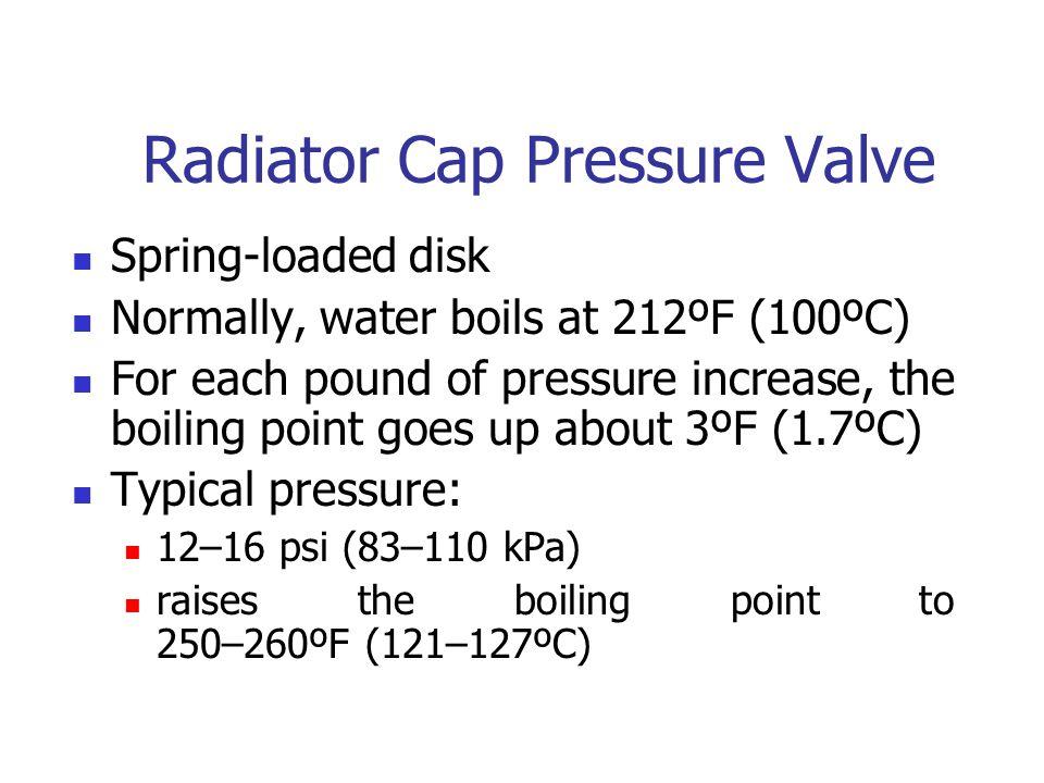 Radiator Cap Pressure Valve