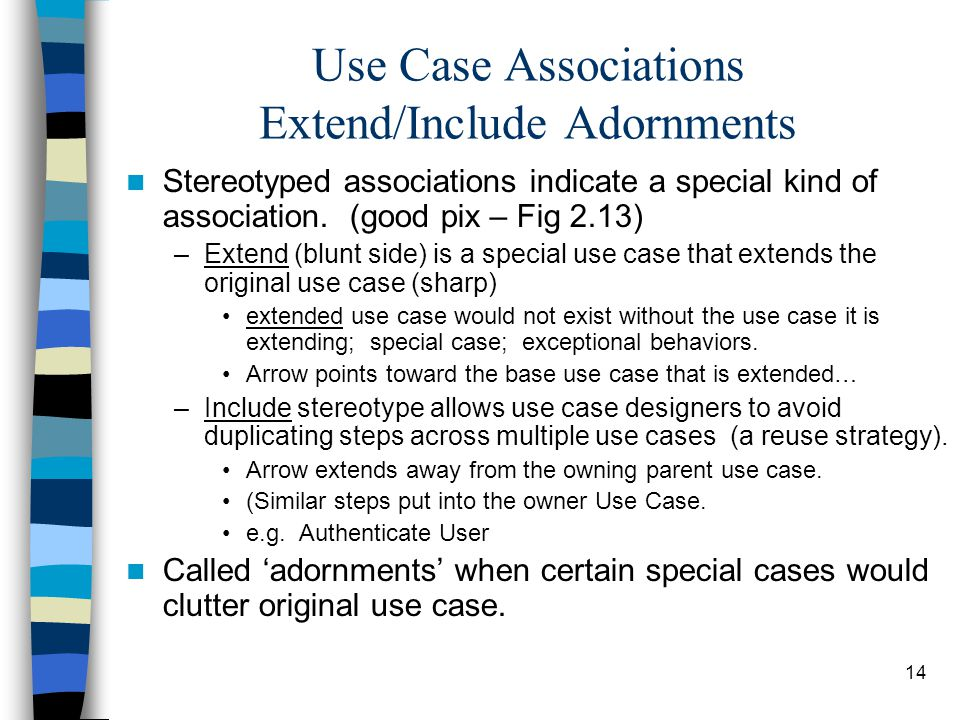 Use Case Associations Extend/Include Adornments