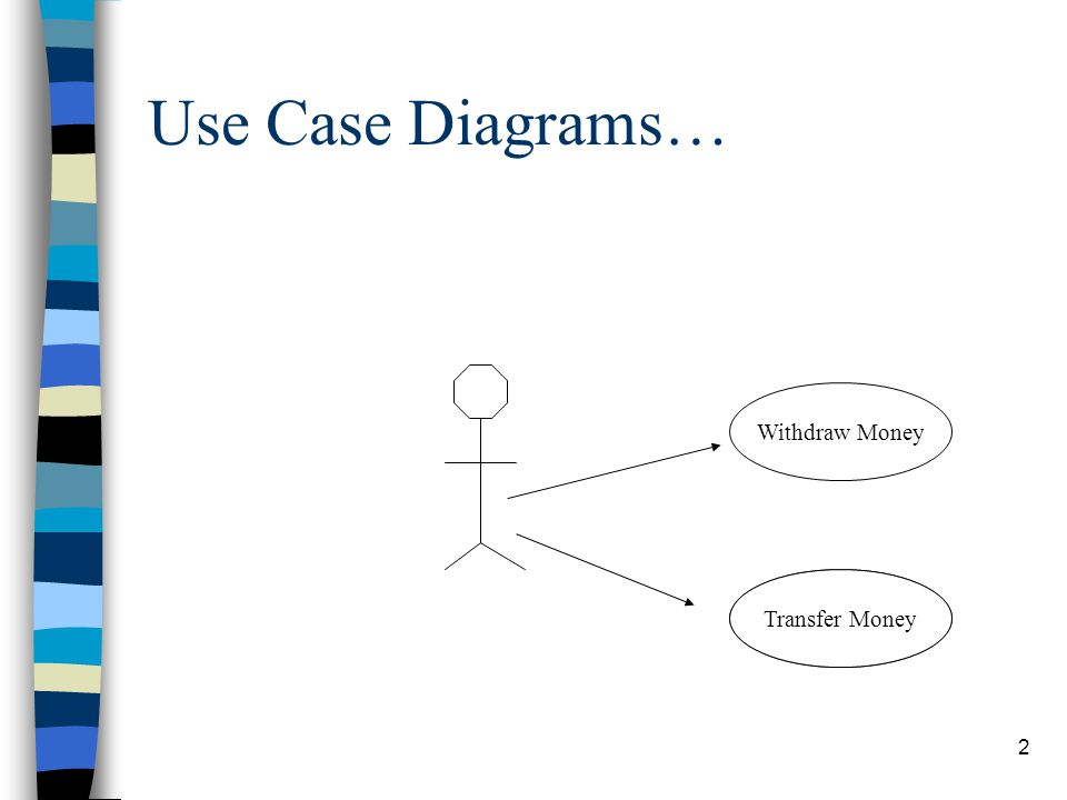 Use Case Diagrams… Withdraw Money Transfer Money