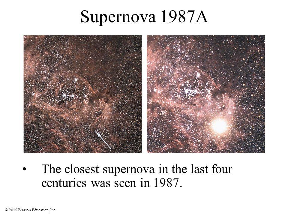 Supernova 1987A Insert TCP 6e Figure 17.18.