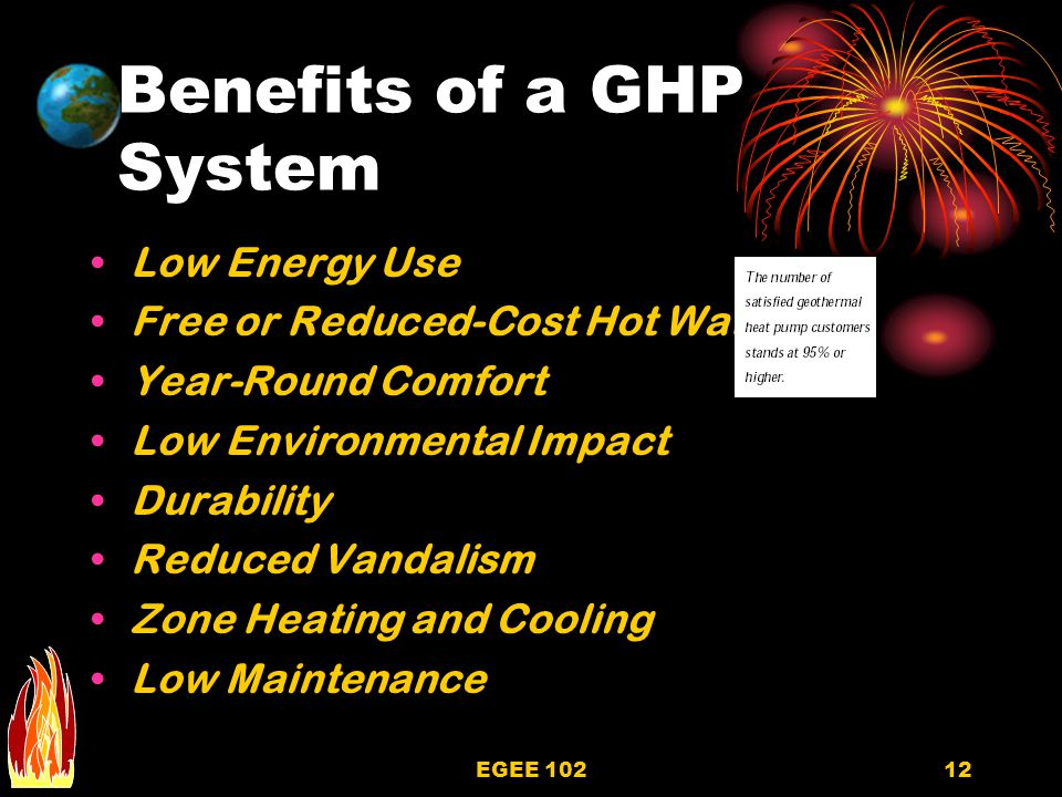 Benefits of a GHP System