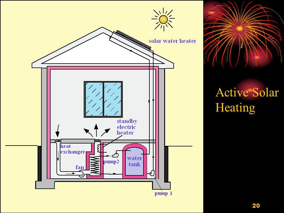 Active Solar Heating EGEE 102