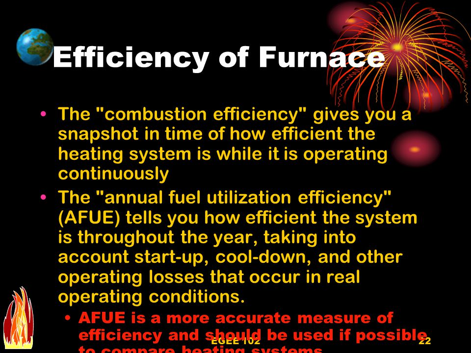 Efficiency of Furnace