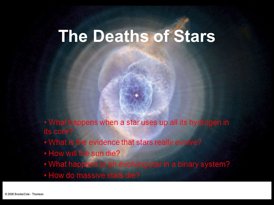 The Deaths of Stars What happens when a star uses up all its hydrogen in its core What is the evidence that stars really evolve