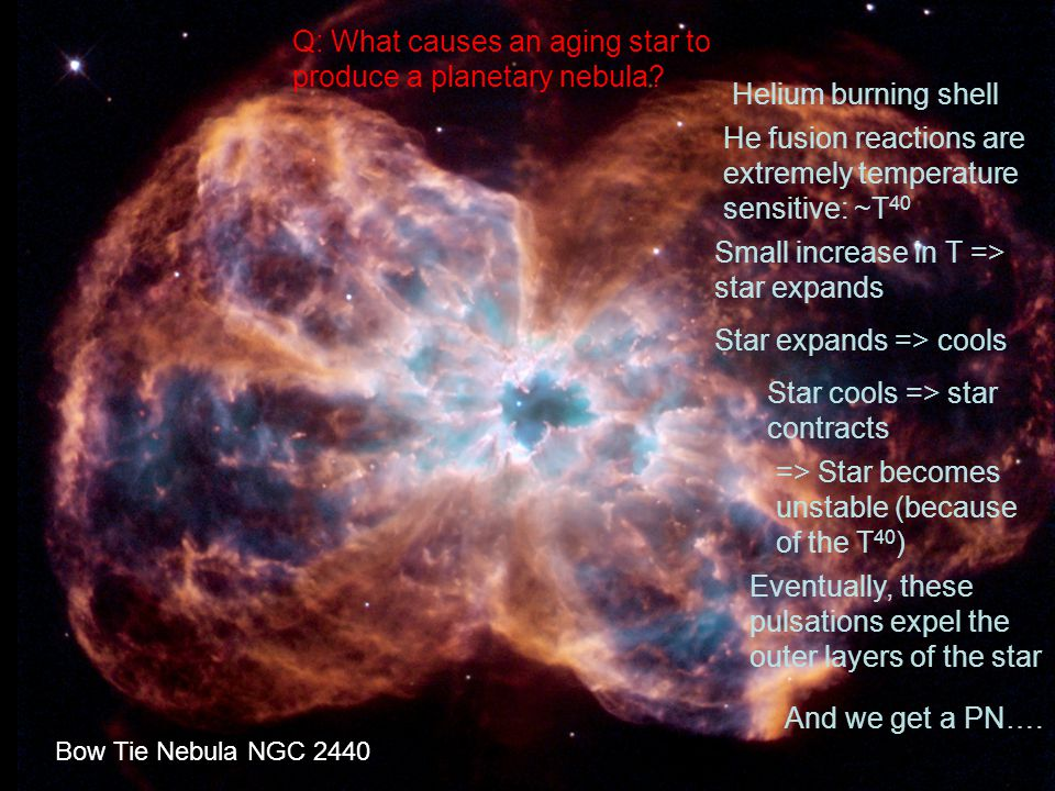 Q: What causes an aging star to produce a planetary nebula
