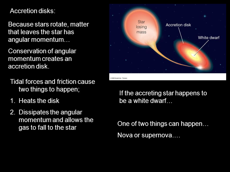 Accretion disks: Because stars rotate, matter that leaves the star has angular momentum… Conservation of angular momentum creates an accretion disk.