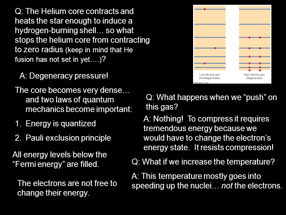 Q: The Helium core contracts and heats the star enough to induce a hydrogen-burning shell… so what stops the helium core from contracting to zero radius (keep in mind that He fusion has not set in yet….)