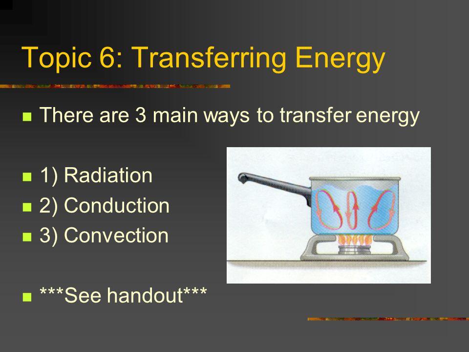 Topic 6: Transferring Energy