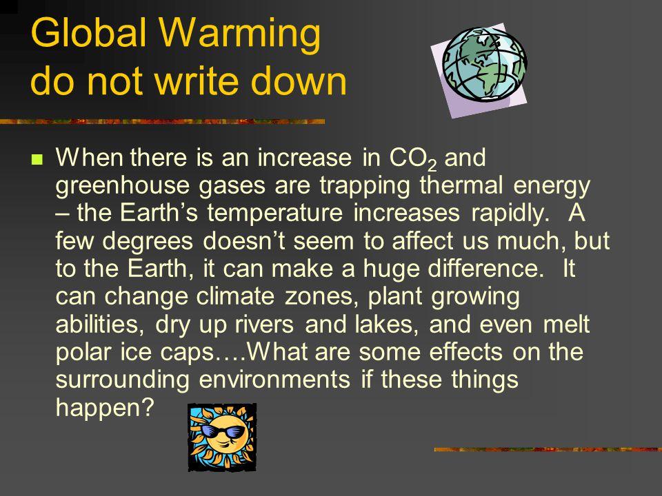 Global Warming do not write down