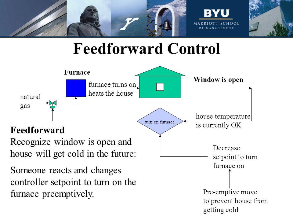 Feedforward Control Feedforward Recognize window is open and