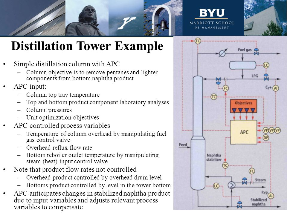 Distillation Tower Example