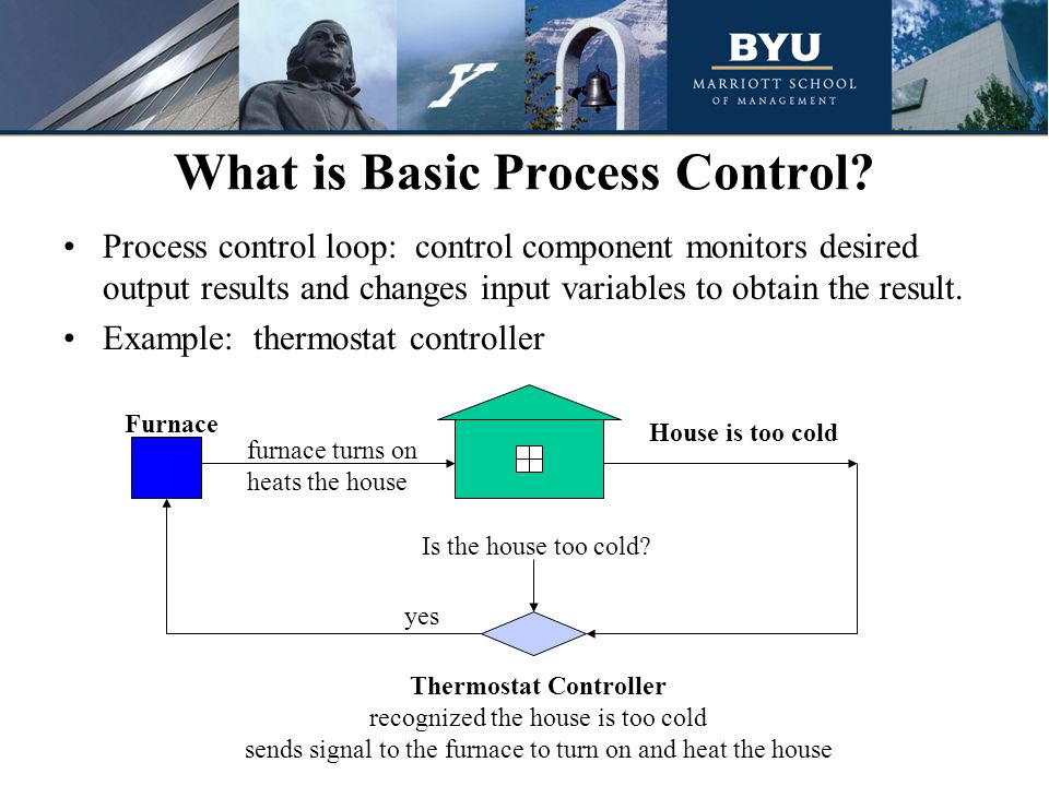 What is Basic Process Control