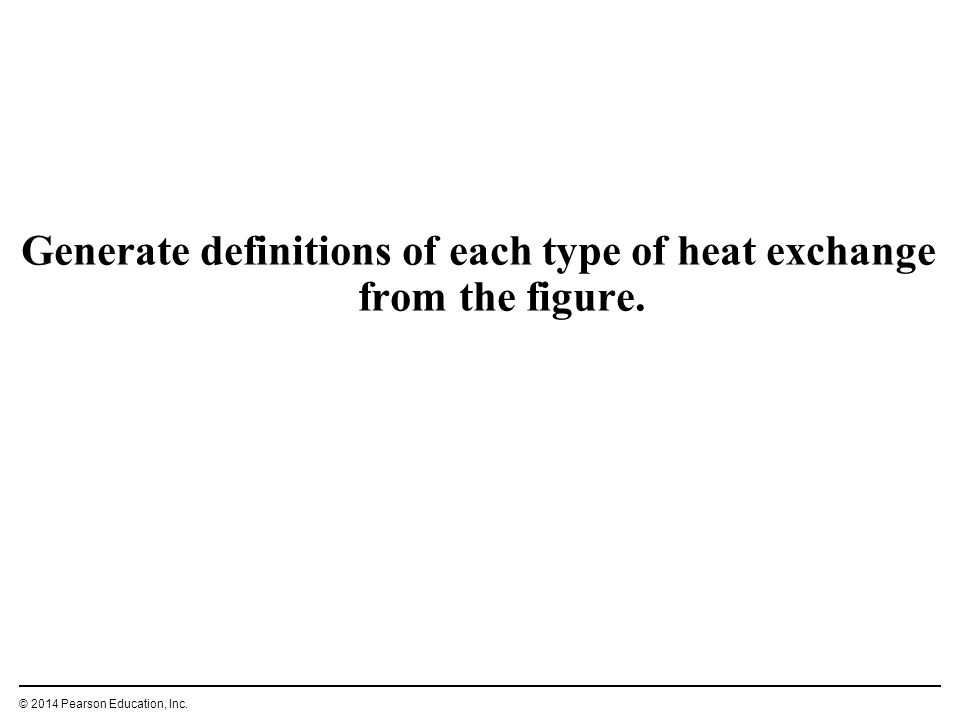 Generate definitions of each type of heat exchange from the figure.