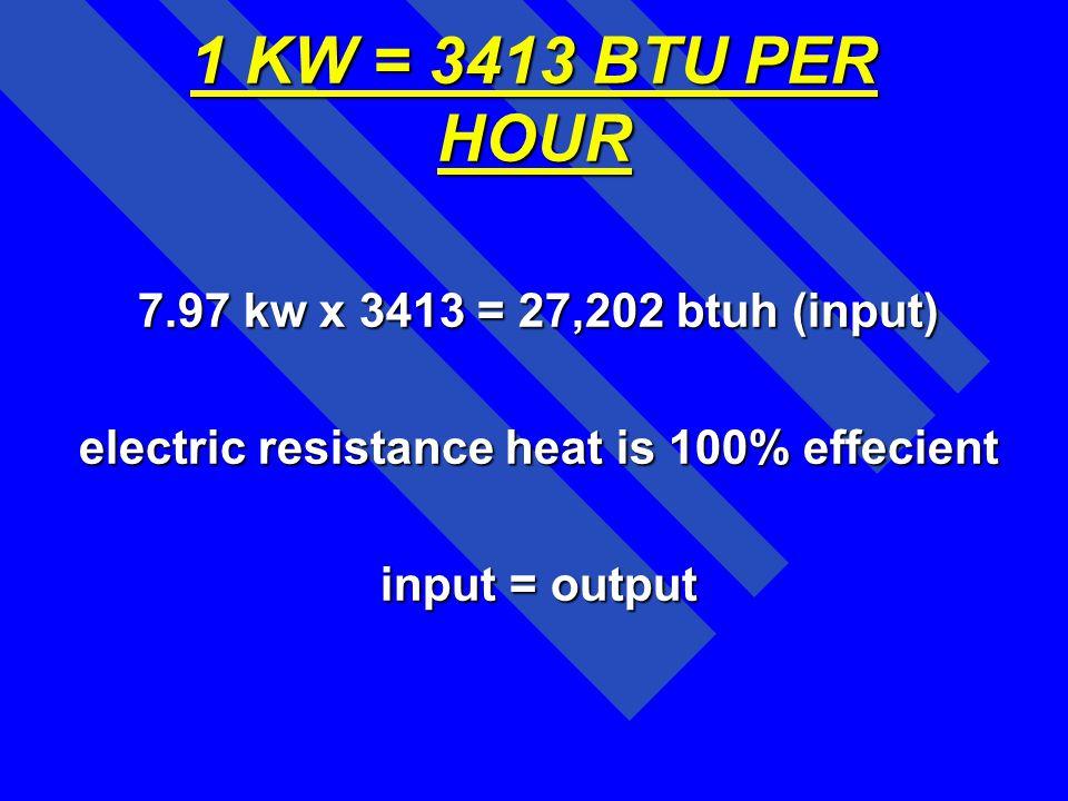 electric resistance heat is 100% effecient