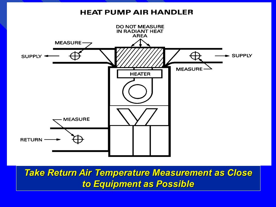 POWERPOINT: Always take the return air temperature measurement as close to the equipment as possible.