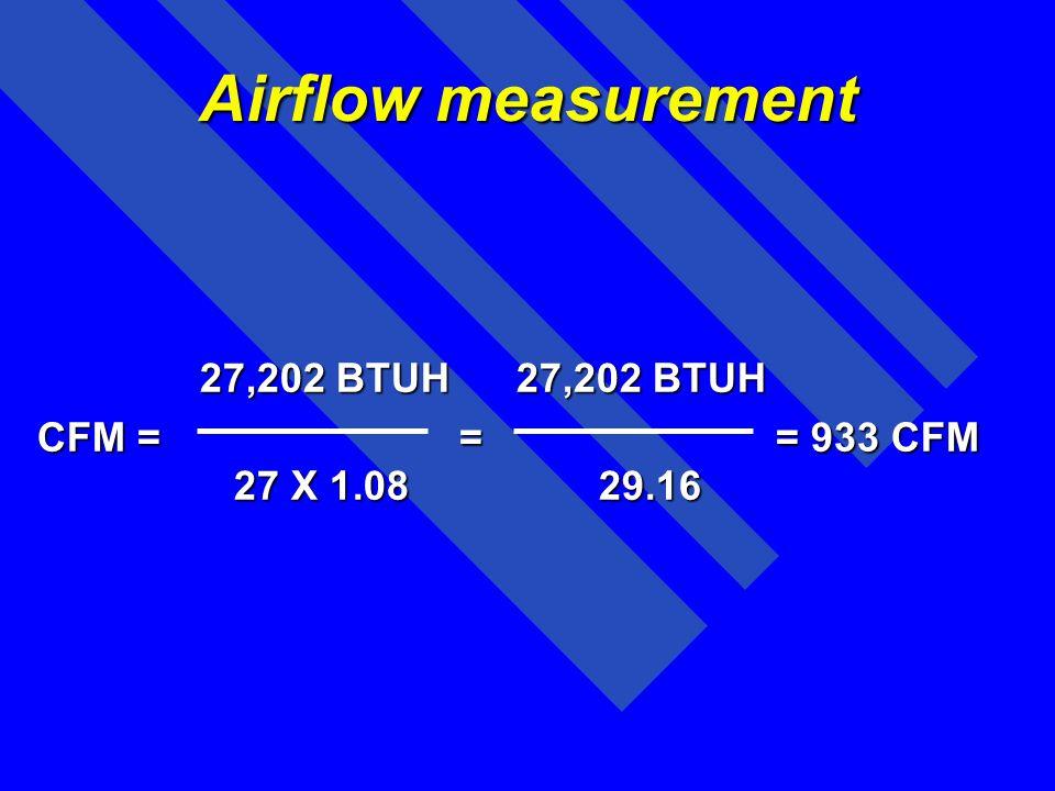 Airflow measurement 27,202 BTUH 27,202 BTUH