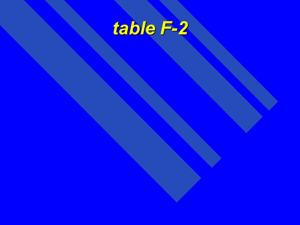 table F-2