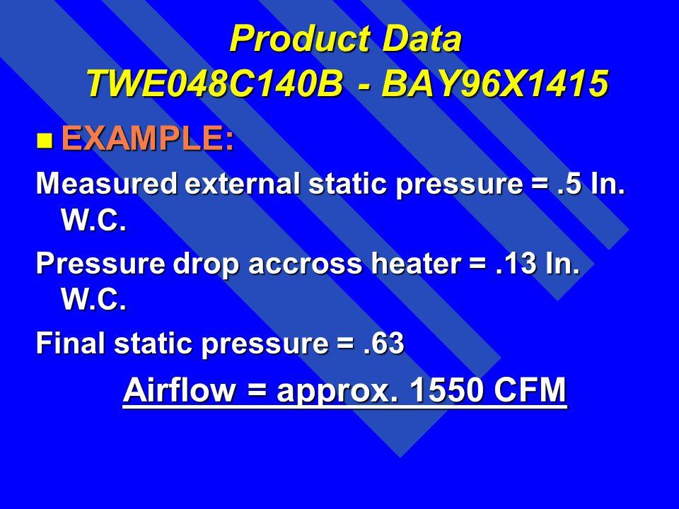 Product Data TWE048C140B - BAY96X1415