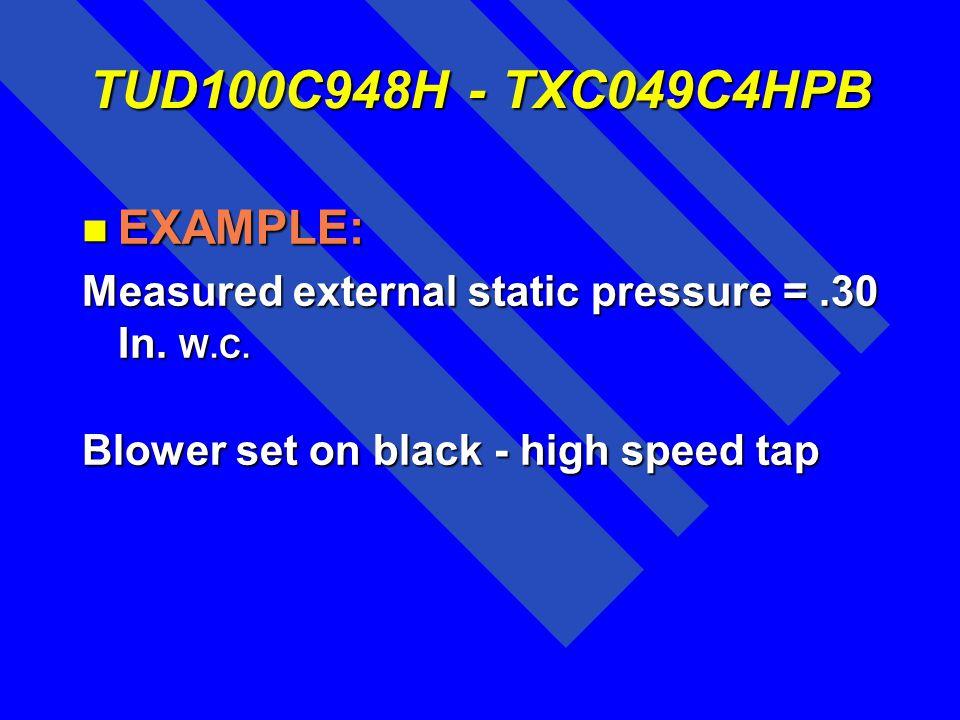 TUD100C948H - TXC049C4HPB EXAMPLE: