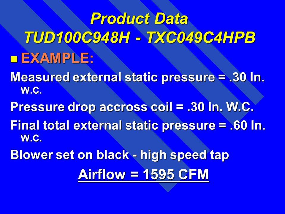 Product Data TUD100C948H - TXC049C4HPB
