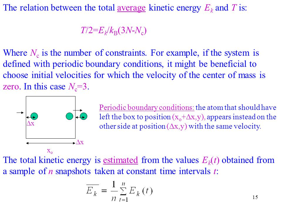 The relation between the total average kinetic energy Ek and T is: