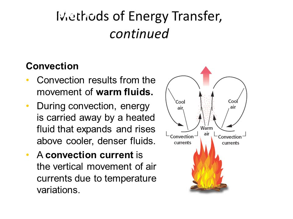 Methods of Energy Transfer, continued