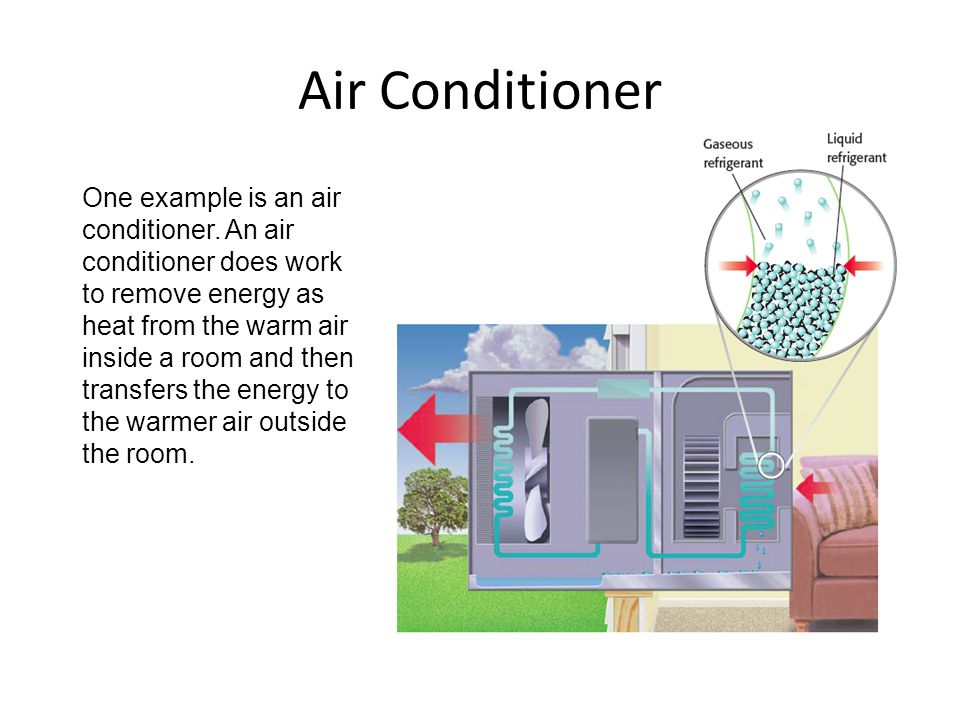 Air Conditioner Chapter 13