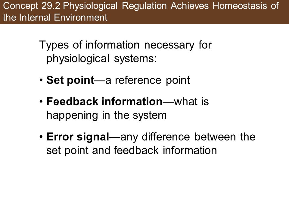 Types of information necessary for physiological systems: