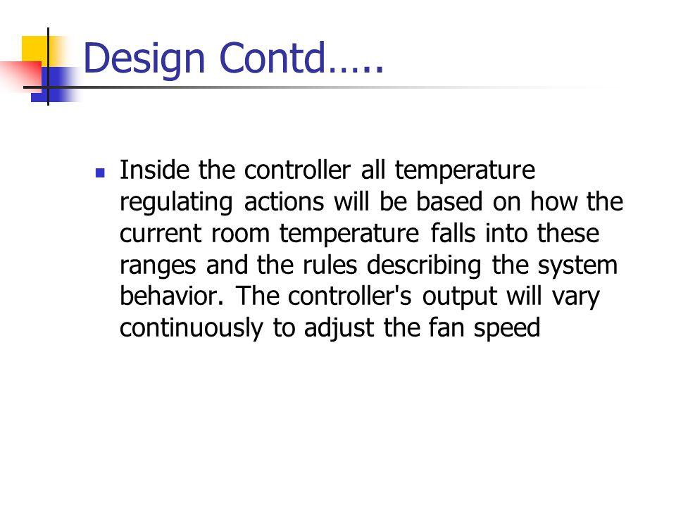 Design Contd…..