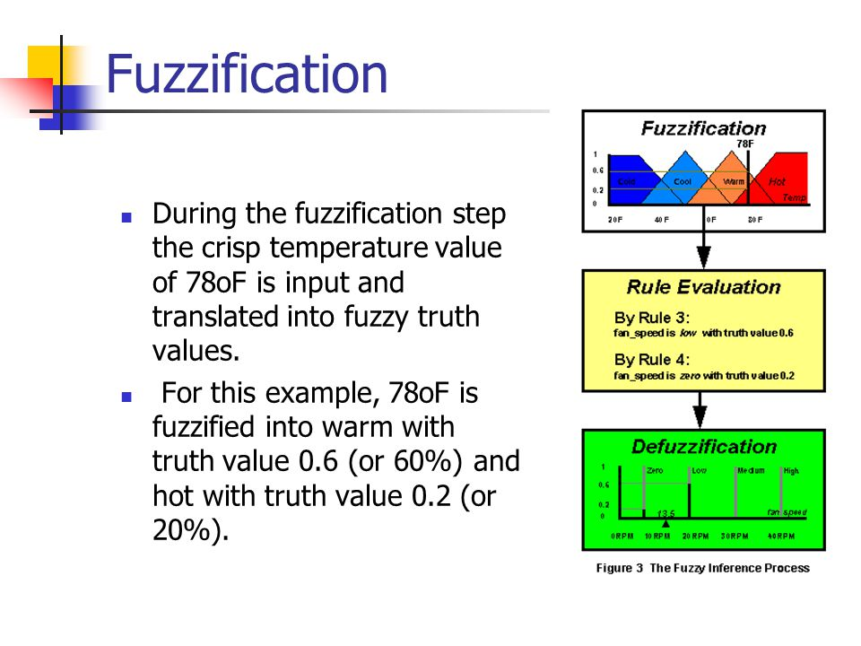 Fuzzification During the fuzzification step the crisp temperature value of 78oF is input and translated into fuzzy truth values.
