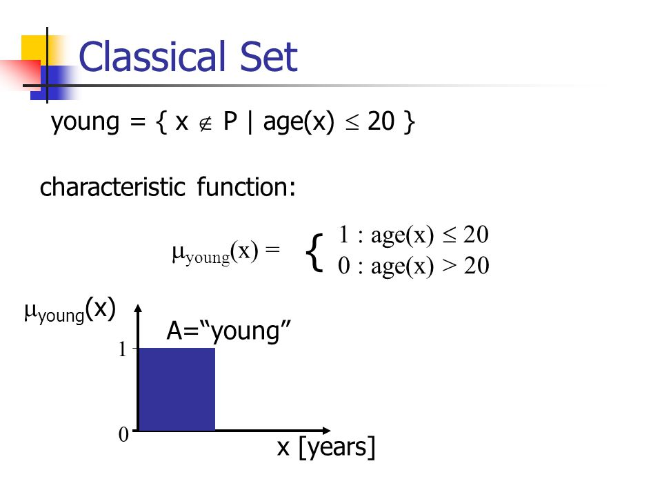 Classical Set { young = { x  P | age(x)  20 }